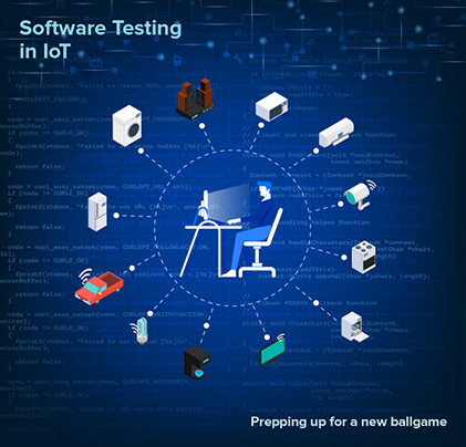 Software Testing In IoT Era – Prepping Up For A New Ballgame